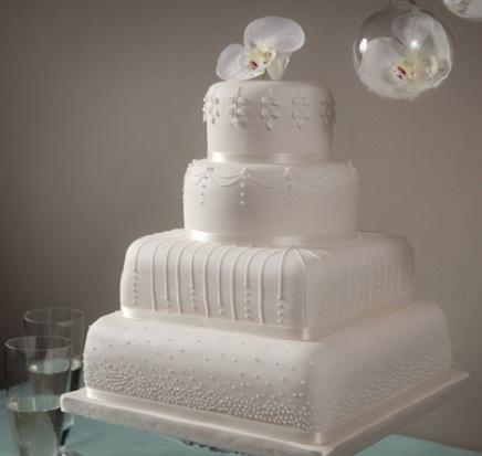 Dimmi che torta vuoi e ti dirò chi sei: tutte le tipologie di torte ...